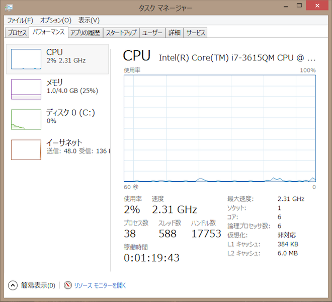 CPU_usage_normal