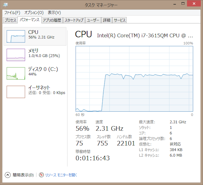 CPU_usage_wsh_async